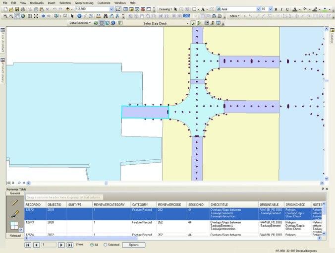 Esri Aeronautical Solution—Airports GIS Package