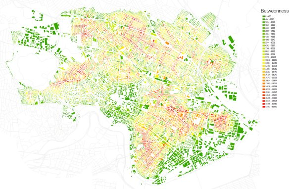 MIT researchers create new Urban Network Analysis toolbox.