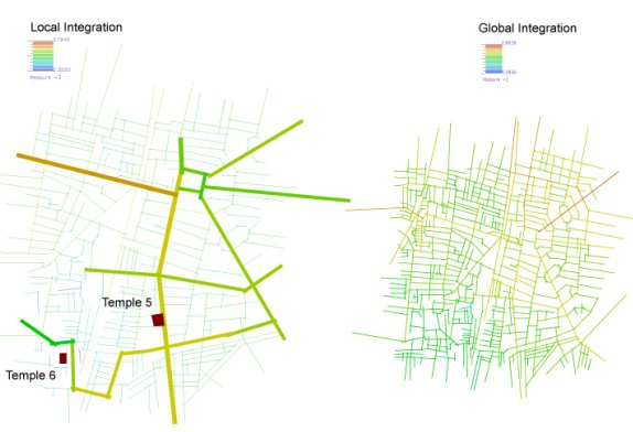 Spatial evaluation of the temple locations: space syntax study.