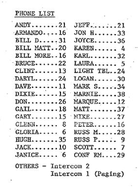 ESRI Phone List Circa 1983