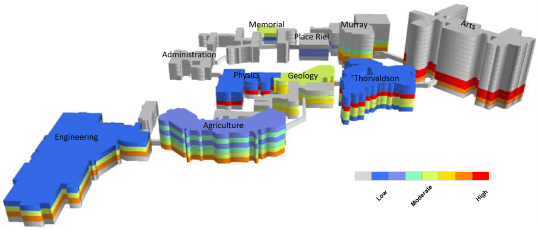 3D model of campus that represents the building floors where the participants mainly spent their time. Colors close to red correspond to the locations with a high number of daily duty cycles with data, blue to those with a low number.