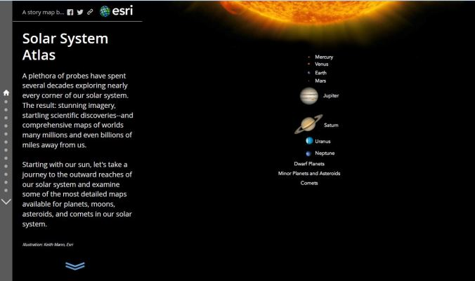 Worksheet. Solar System Atlas  GIS and Science