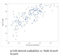 Neighbourhood Walkability and Daily Steps in Adults with Type 2 Diabetes